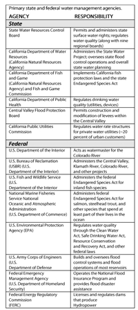 Agency Responsibility Table